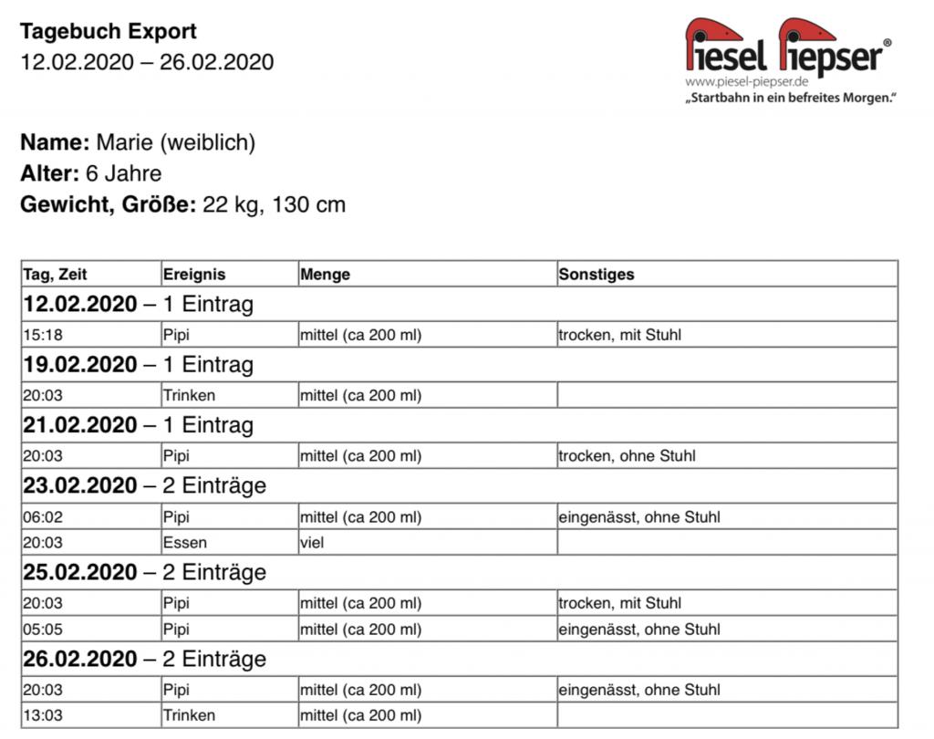 Beispiel eines Miktionsprotokoll Export PDFs aus der Piesel Piepser App